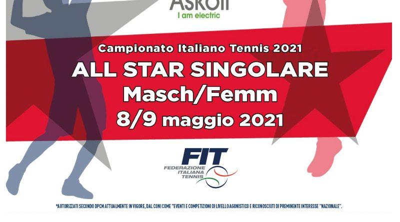 ATP TPRA Maggio2021